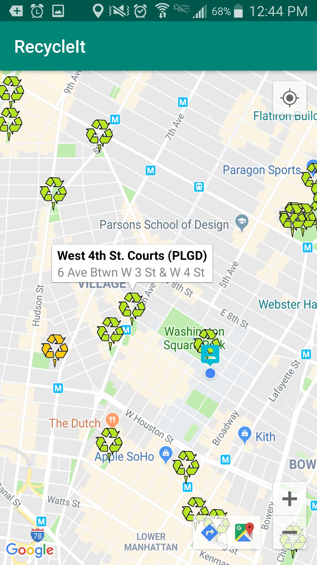 Agile Subway Map Deloitte.Tech Mba
